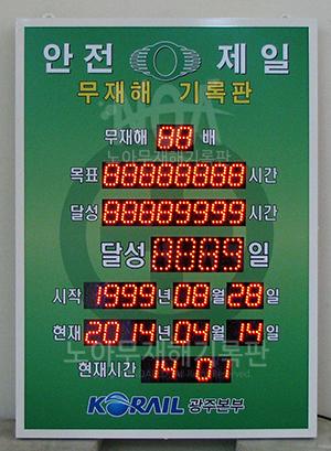 한국철도공사 광주본부.jpg